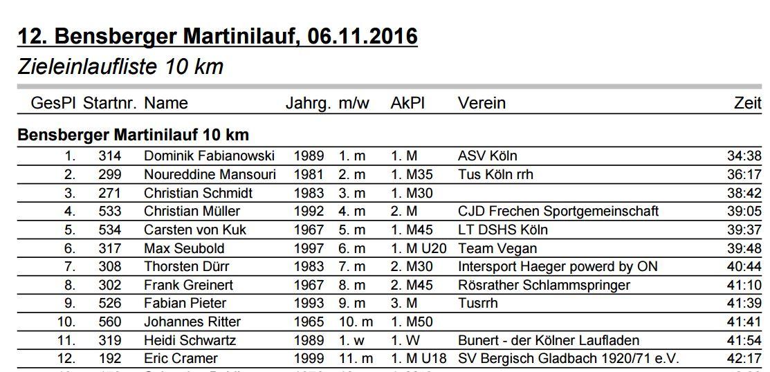 Foto BML Ergebnisliste 2016